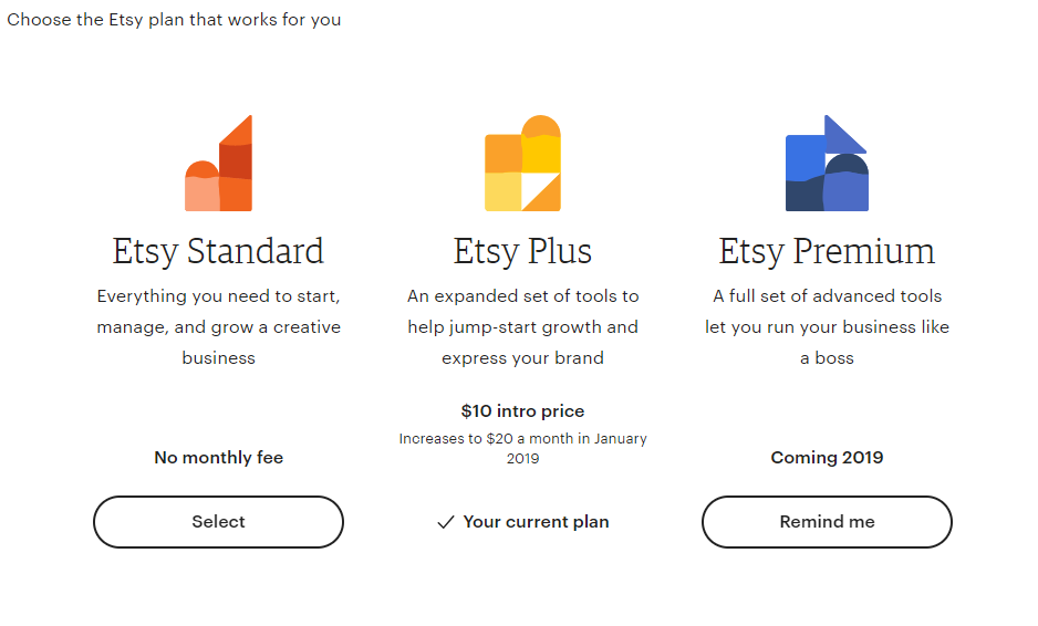 Etsy PLUS ~ The New Etsy Plan, Is it Worth It?